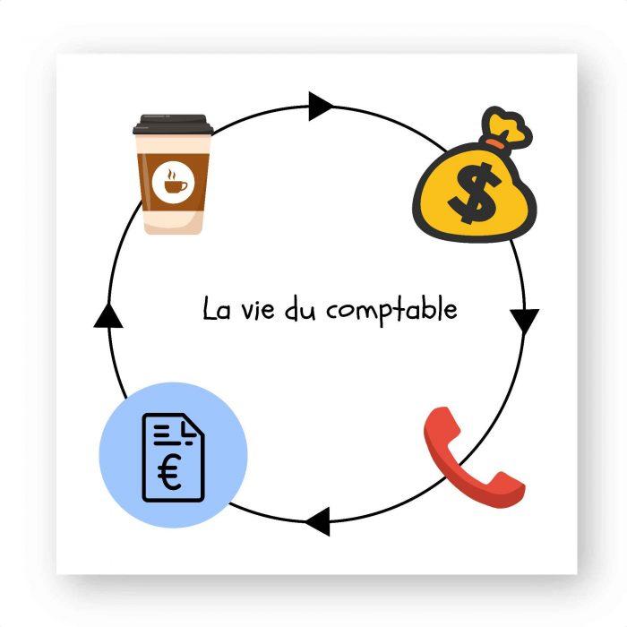Sticker - La vie du comptable